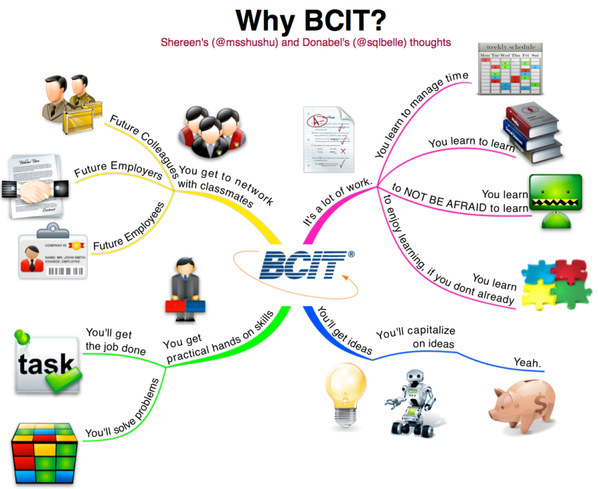 BCIT-Info-Session-Presentation-Shereen-and-Donabel-v1.11