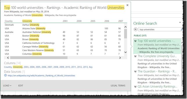 top universities search