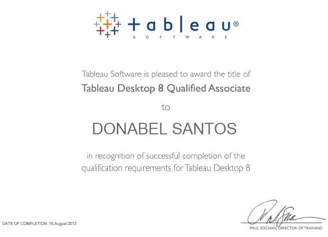 Tableau Qualified Associate
