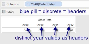 year blue pill headers
