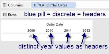 year blue pill headers