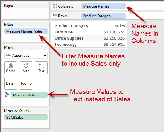 option 1 - measure names measure values