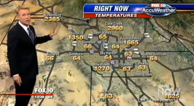 Technical Glitch in Fox Weather News