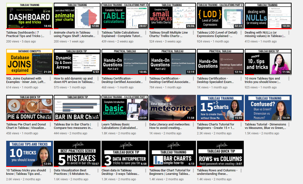 Sqlbelle S Data Adventures Tableau Sql Server Tutorials On Youtube Sqlbelle